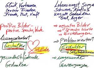 Resilienz und Achtsamkeitsseminare mit Mechthild Messer Beruf und Biografie Frankfurt