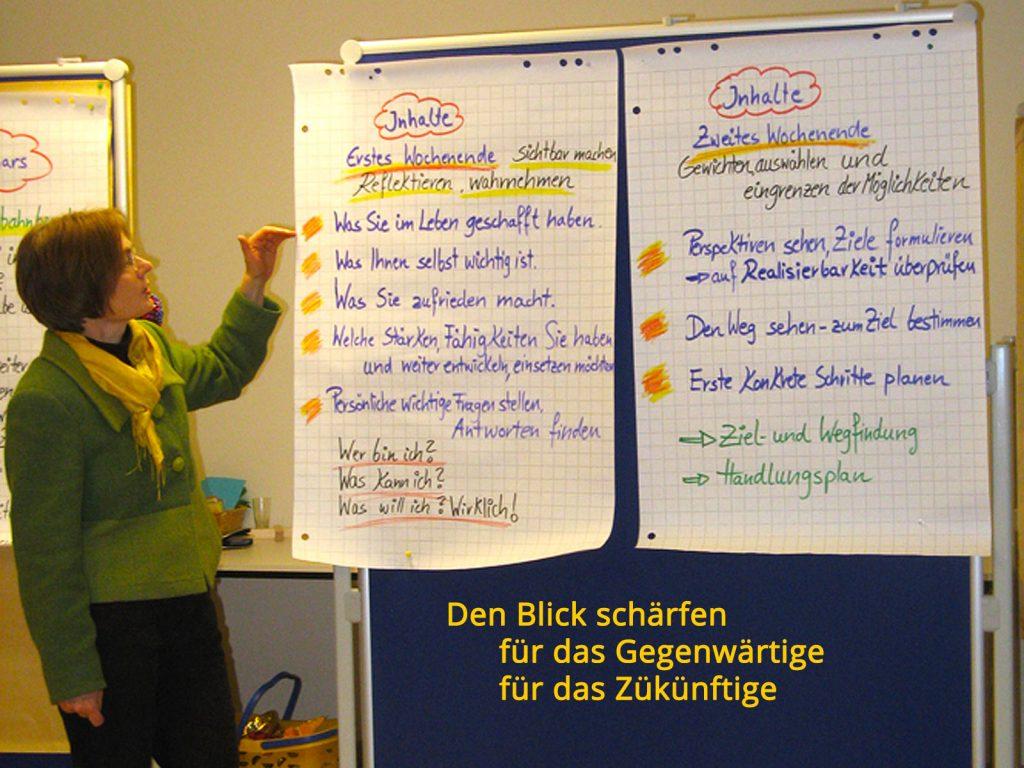 Bilderspaziergang Mechthild Messer Spurwechsel Seminare
